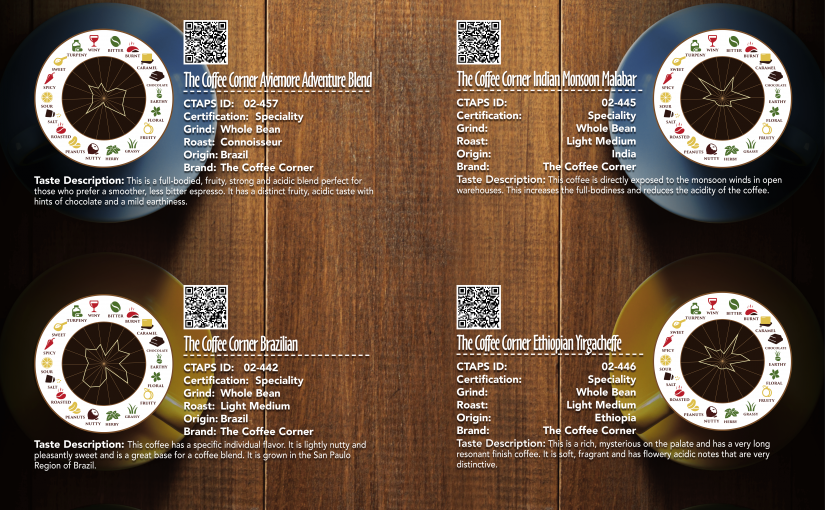Interactive Merchandising of coffee blend Lets Your Customer Have a Say